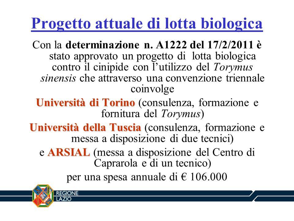 Progetto attuale di lotta biologica Con la determinazione n. A1222 del 17/2/2011 è stato approvato un progetto di lotta biologica contro il cinipide c
