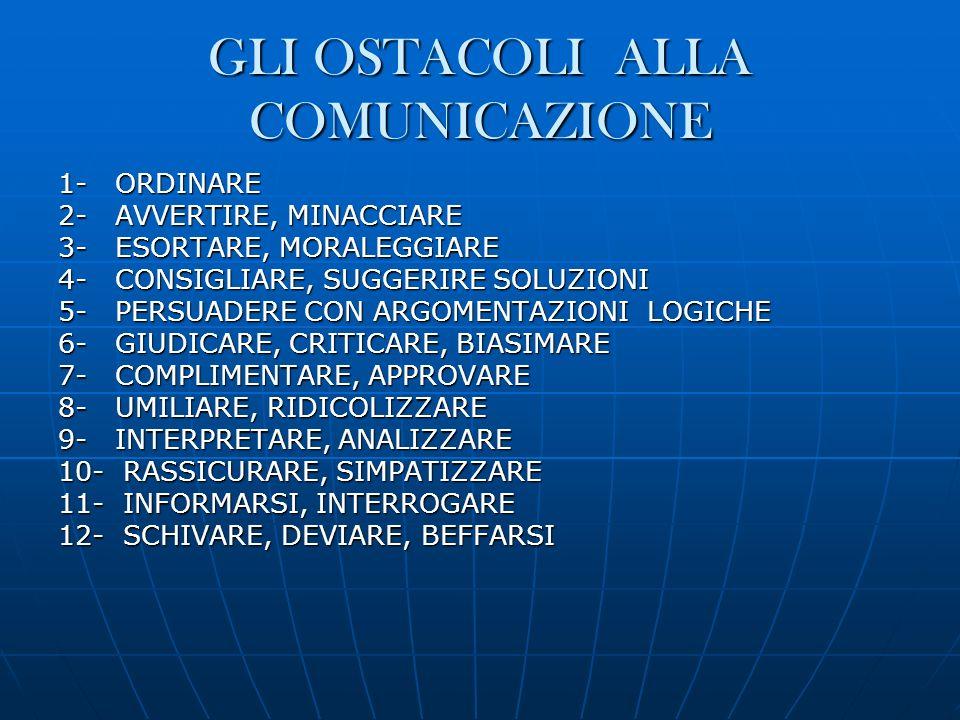 GLI OSTACOLI ALLA COMUNICAZIONE 1- ORDINARE 2- AVVERTIRE, MINACCIARE 3- ESORTARE, MORALEGGIARE 4- CONSIGLIARE, SUGGERIRE SOLUZIONI 5- PERSUADERE CON A
