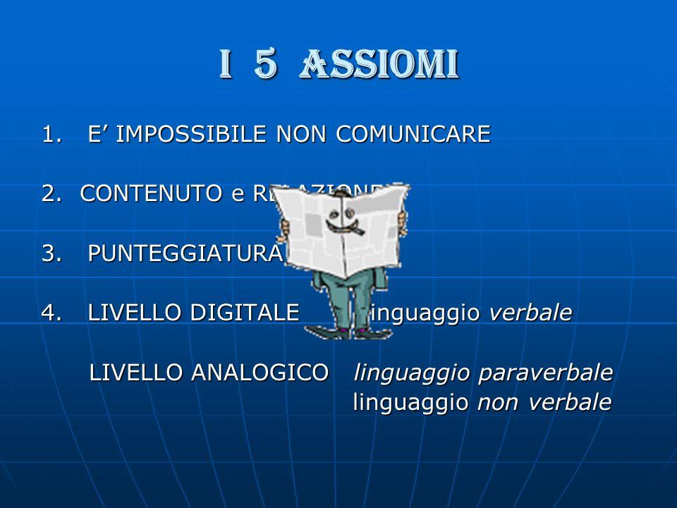 I 5 ASSIOMI 1. E IMPOSSIBILE NON COMUNICARE 2. CONTENUTO e RELAZIONE 3. PUNTEGGIATURA 4. LIVELLO DIGITALE linguaggio verbale LIVELLO ANALOGICO linguag