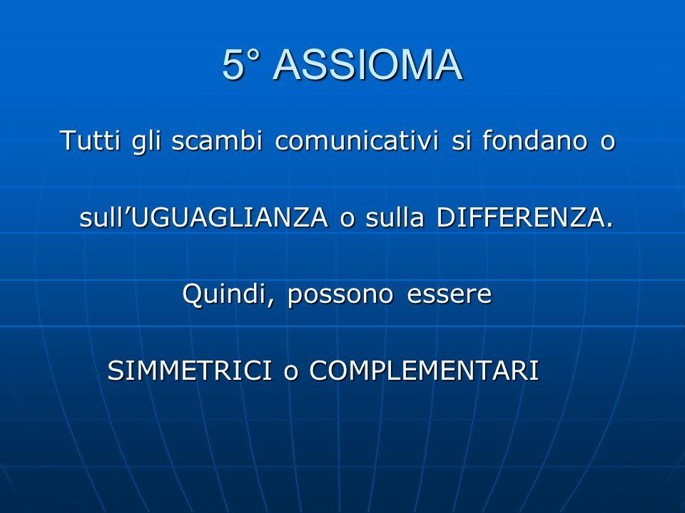5° ASSIOMA Tutti gli scambi comunicativi si fondano o Tutti gli scambi comunicativi si fondano o sullUGUAGLIANZA o sulla DIFFERENZA. sullUGUAGLIANZA o