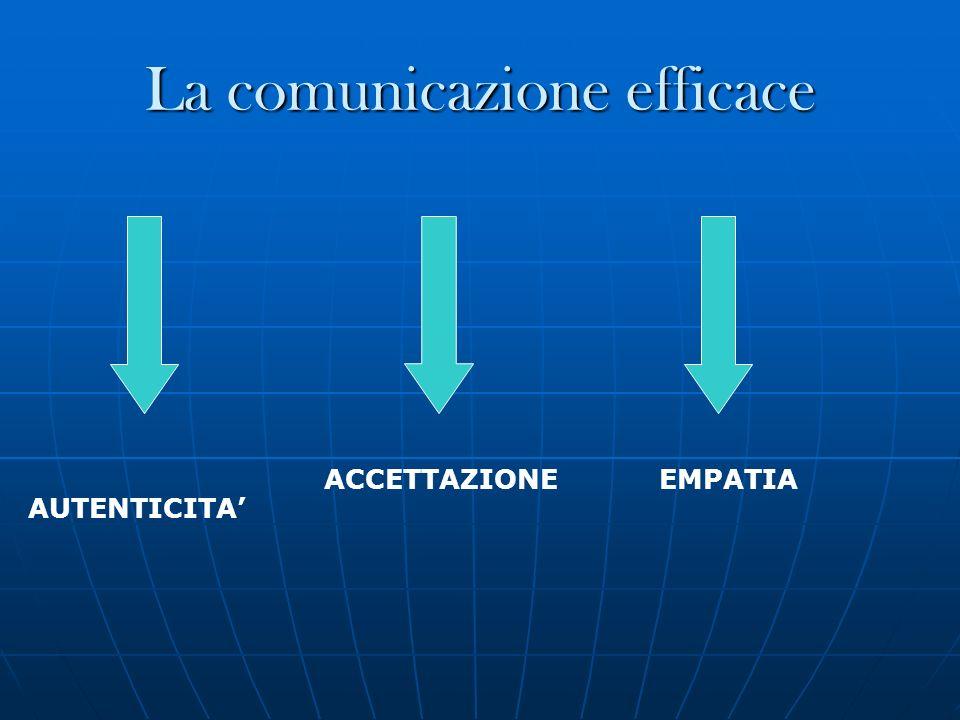 La comunicazione efficace AUTENTICITA ACCETTAZIONEEMPATIA