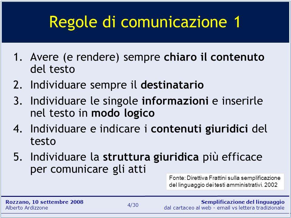 Semplificazione del linguaggio dal cartaceo al web - email vs lettera tradizionale Rozzano, 10 settembre 2008 Alberto Ardizzone 25/30 GULP Licenza elementareLicenza mediaLicenza superiore quasi incomprensibile0<G<550<G<350<G<10 molto difficile55<G<7035<G<5010<G<30 Difficile70<G<8050<G<6030<G<40 Facile80<G<9560<G<8040<G<70 molto facile95<G<10080<G<10070<G<100 fonte: www.eulogos.net www.eulogos.net Pagina per la valutazione on line dellindice Gulpeaseindice Gulpease