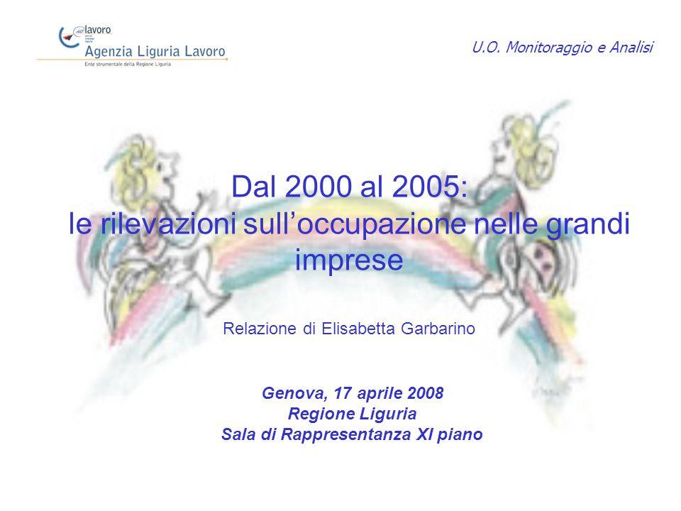 Dal 2000 al 2005: le rilevazioni sulloccupazione nelle grandi imprese Relazione di Elisabetta Garbarino Genova, 17 aprile 2008 Regione Liguria Sala di Rappresentanza XI piano U.O.