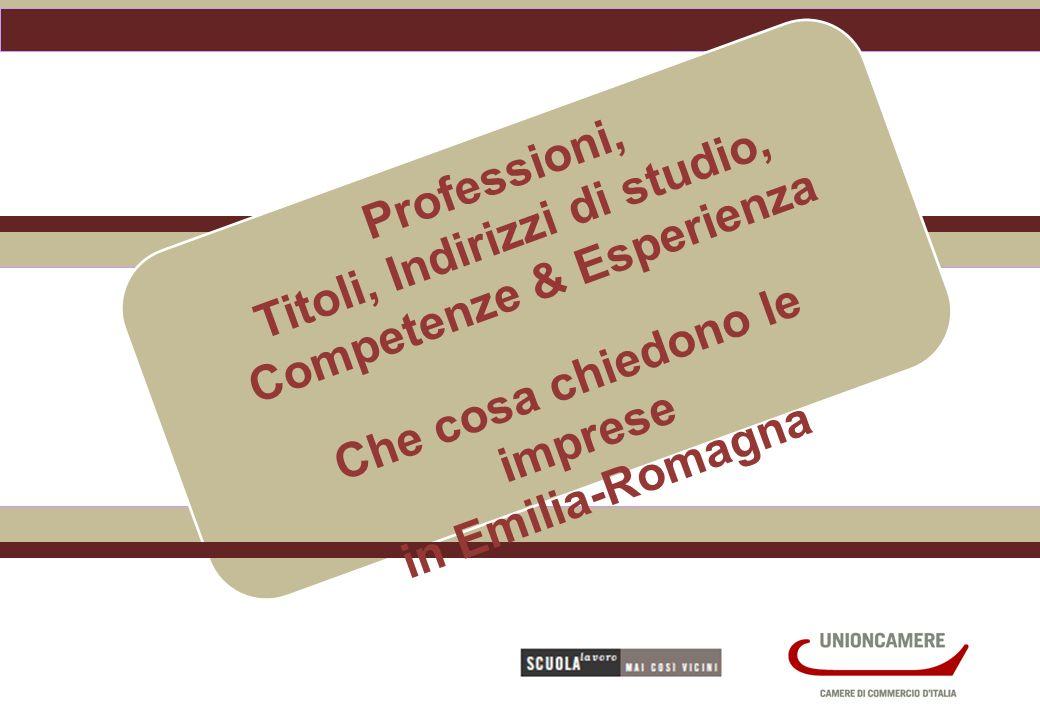 Professioni, Titoli, Indirizzi di studio, Competenze & Esperienza Che cosa chiedono le imprese in Emilia-Romagna
