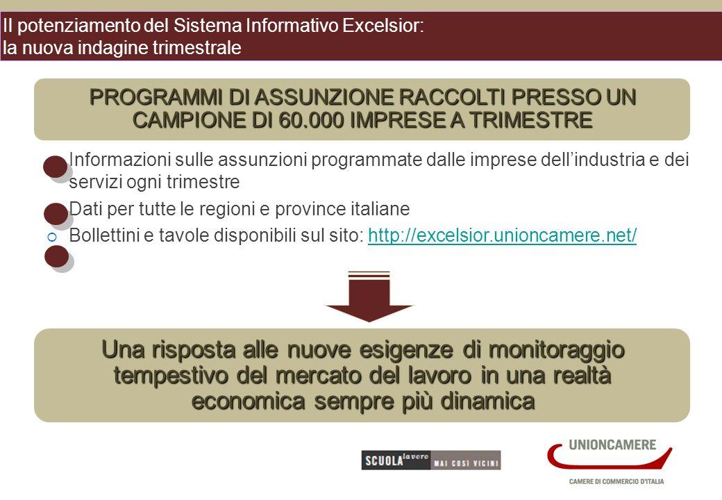Tirocini per entrare in azienda e fare esperienza Sistema Informativo Excelsior.