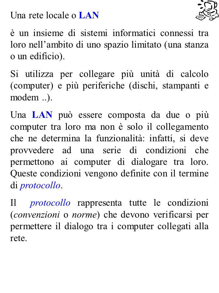 Una rete locale o LAN è un insieme di sistemi informatici connessi tra loro nellambito di uno spazio limitato (una stanza o un edificio).