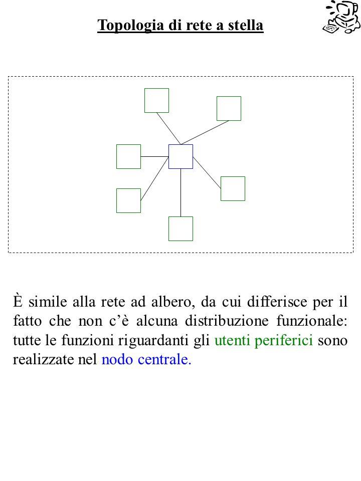 Topologia di rete a stella È simile alla rete ad albero, da cui differisce per il fatto che non cè alcuna distribuzione funzionale: tutte le funzioni riguardanti gli utenti periferici sono realizzate nel nodo centrale.