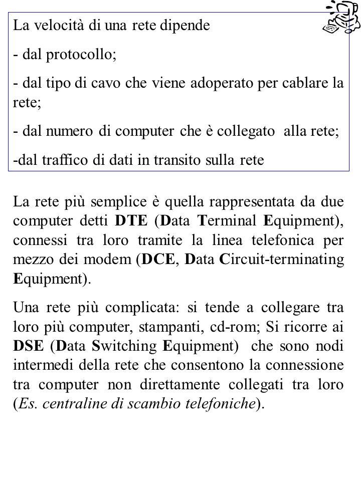 La velocità di una rete dipende - dal protocollo; - dal tipo di cavo che viene adoperato per cablare la rete; - dal numero di computer che è collegato alla rete; -dal traffico di dati in transito sulla rete La rete più semplice è quella rappresentata da due computer detti DTE (Data Terminal Equipment), connessi tra loro tramite la linea telefonica per mezzo dei modem (DCE, Data Circuit-terminating Equipment).