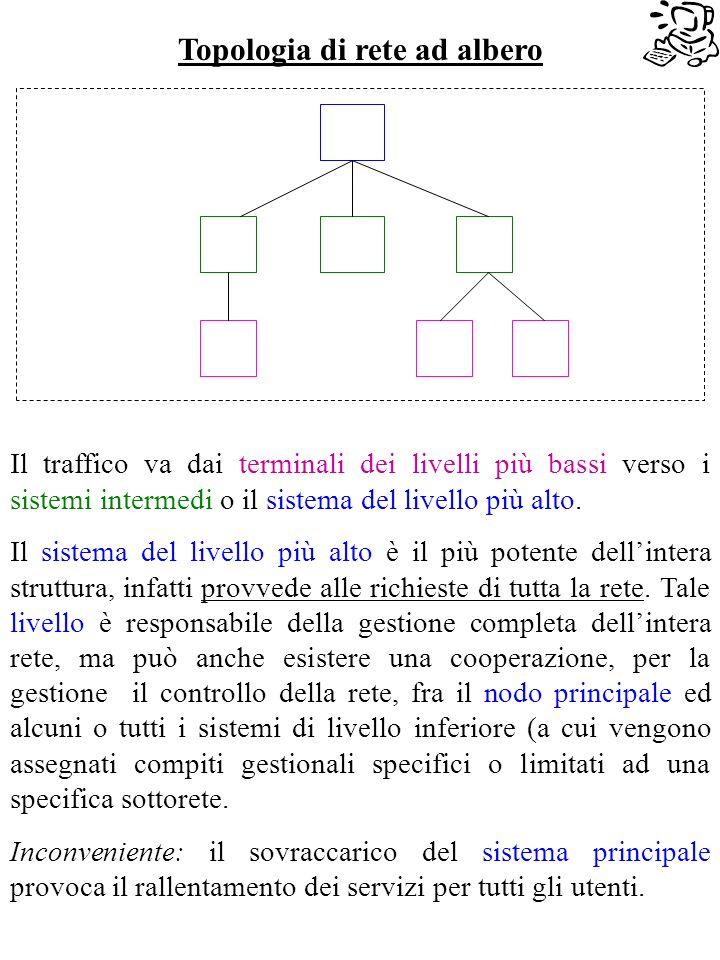 Topologia di rete ad albero Il traffico va dai terminali dei livelli più bassi verso i sistemi intermedi o il sistema del livello più alto.