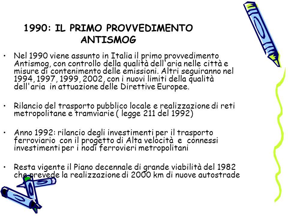 1990: IL PRIMO PROVVEDIMENTO ANTISMOG Nel 1990 viene assunto in Italia il primo provvedimento Antismog, con controllo della qualità dell aria nelle città e misure di contenimento delle emissioni.