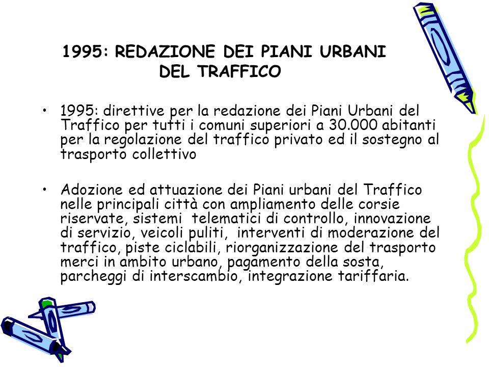 1995: REDAZIONE DEI PIANI URBANI DEL TRAFFICO 1995: direttive per la redazione dei Piani Urbani del Traffico per tutti i comuni superiori a 30.000 abitanti per la regolazione del traffico privato ed il sostegno al trasporto collettivo Adozione ed attuazione dei Piani urbani del Traffico nelle principali città con ampliamento delle corsie riservate, sistemi telematici di controllo, innovazione di servizio, veicoli puliti, interventi di moderazione del traffico, piste ciclabili, riorganizzazione del trasporto merci in ambito urbano, pagamento della sosta, parcheggi di interscambio, integrazione tariffaria.