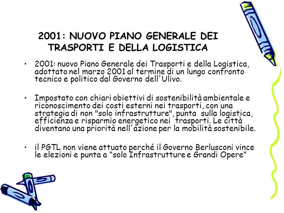 2001: NUOVO PIANO GENERALE DEI TRASPORTI E DELLA LOGISTICA 2001: nuovo Piano Generale dei Trasporti e della Logistica, adottato nel marzo 2001 al termine di un lungo confronto tecnico e politico dal Governo dell Ulivo.