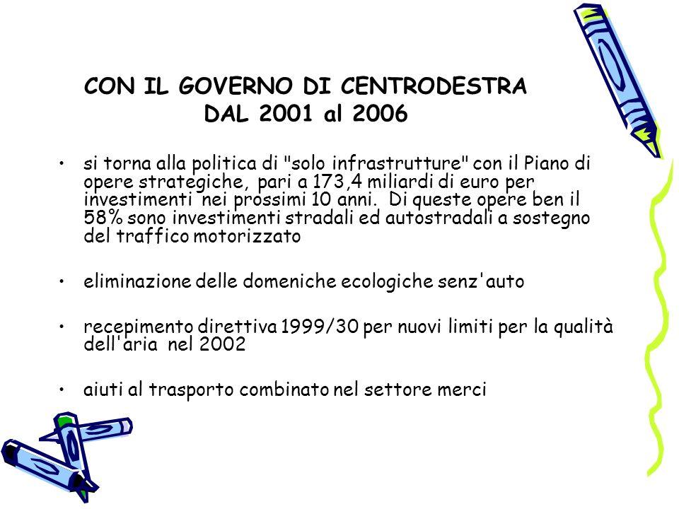 CON IL GOVERNO DI CENTRODESTRA DAL 2001 al 2006 si torna alla politica di solo infrastrutture con il Piano di opere strategiche, pari a 173,4 miliardi di euro per investimenti nei prossimi 10 anni.