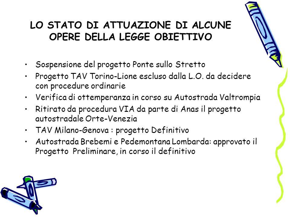 LO STATO DI ATTUAZIONE DI ALCUNE OPERE DELLA LEGGE OBIETTIVO Sospensione del progetto Ponte sullo Stretto Progetto TAV Torino-Lione escluso dalla L.O.