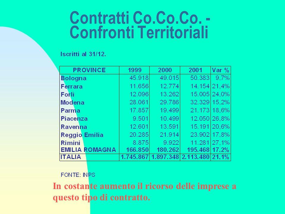 Occupazione per settore - Anno 2002- Confronti Territoriali Nel comune è maggiore il contributo del settore terziario