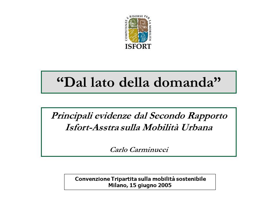 Dal lato della domanda Convenzione Tripartita sulla mobilità sostenibile Milano, 15 giugno 2005 Principali evidenze dal Secondo Rapporto Isfort-Asstra