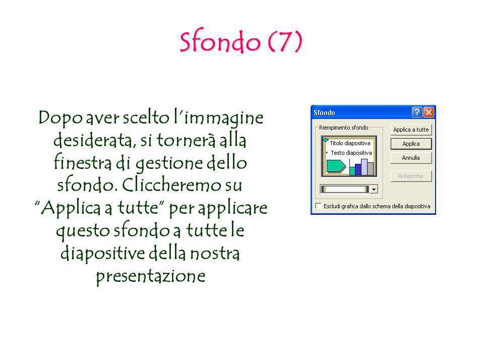 Sfondo (7) Dopo aver scelto limmagine desiderata, si tornerà alla finestra di gestione dello sfondo. Cliccheremo su Applica a tutte per applicare ques