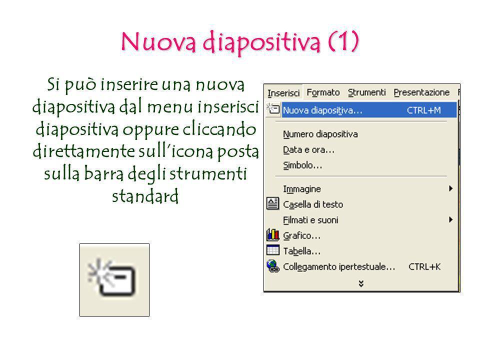 Nuova diapositiva (1) Si può inserire una nuova diapositiva dal menu inserisci diapositiva oppure cliccando direttamente sullicona posta sulla barra d