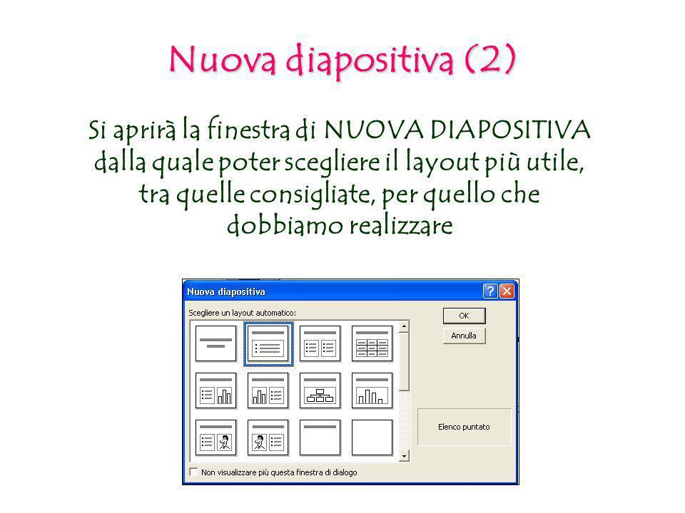 Nuova diapositiva (2) Si aprirà la finestra di NUOVA DIAPOSITIVA dalla quale poter scegliere il layout più utile, tra quelle consigliate, per quello c