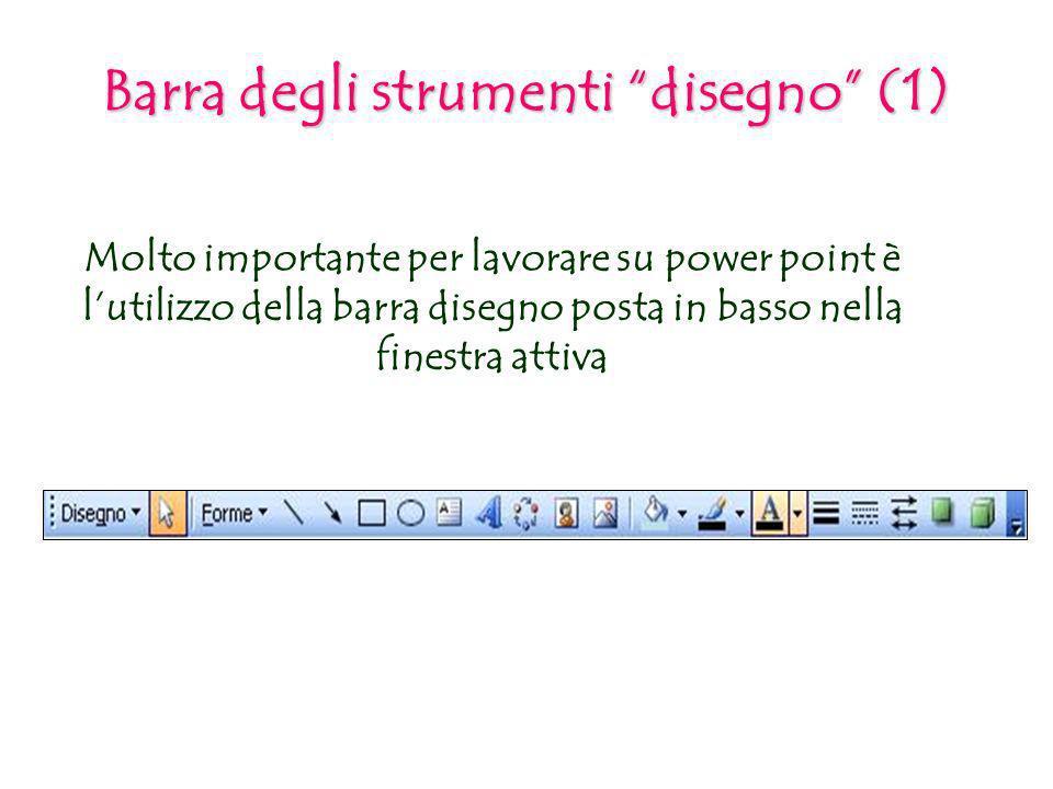 Barra degli strumenti disegno (1) Molto importante per lavorare su power point è lutilizzo della barra disegno posta in basso nella finestra attiva