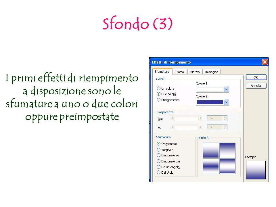 Sfondo (3) I primi effetti di riempimento a disposizione sono le sfumature a uno o due colori oppure preimpostate