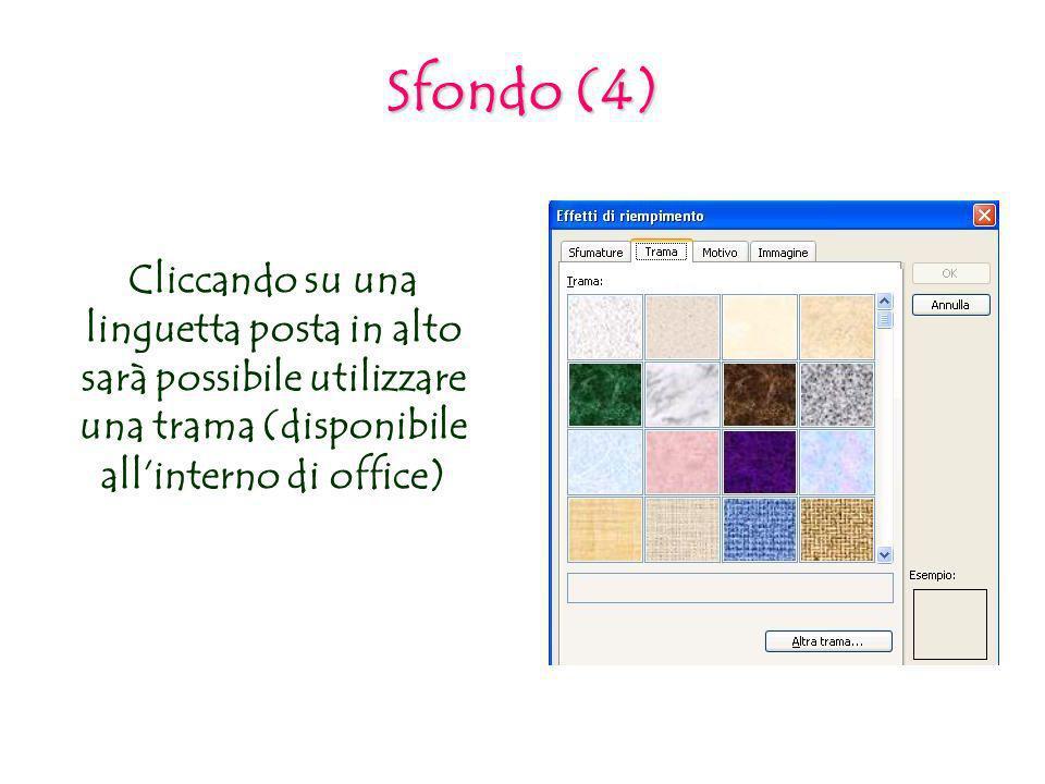Sfondo (4) Cliccando su una linguetta posta in alto sarà possibile utilizzare una trama (disponibile allinterno di office)