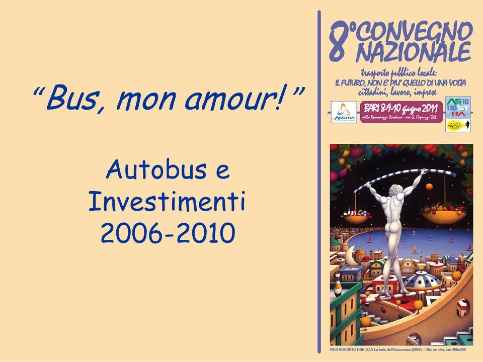 Bus, mon amour! Autobus e Investimenti 2006-2010