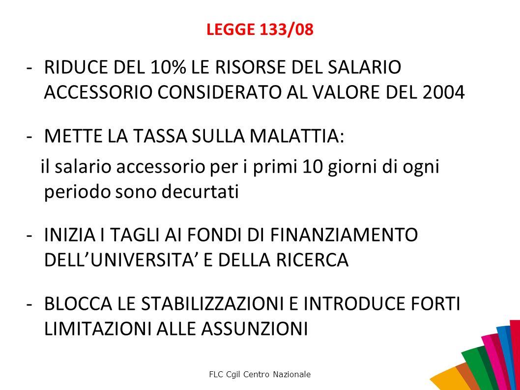 FLC Cgil Centro Nazionale LEGGE 133/08 -RIDUCE DEL 10% LE RISORSE DEL SALARIO ACCESSORIO CONSIDERATO AL VALORE DEL 2004 -METTE LA TASSA SULLA MALATTIA: il salario accessorio per i primi 10 giorni di ogni periodo sono decurtati -INIZIA I TAGLI AI FONDI DI FINANZIAMENTO DELLUNIVERSITA E DELLA RICERCA -BLOCCA LE STABILIZZAZIONI E INTRODUCE FORTI LIMITAZIONI ALLE ASSUNZIONI