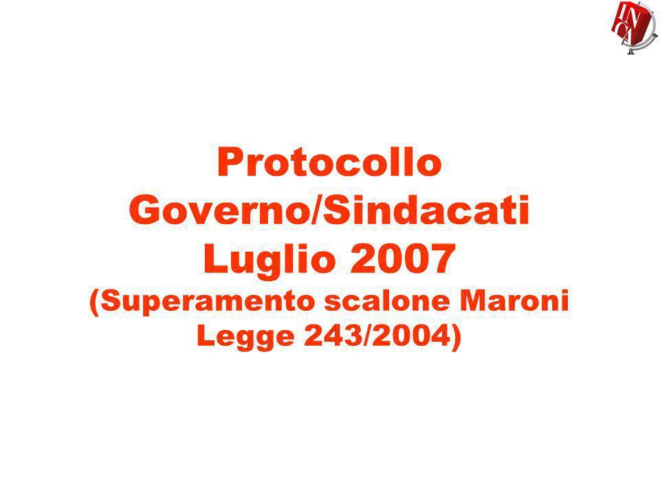 Pensioni di anzianità sistema retributivo dal 2008: lavoratori dipendenti ANNO Maroni/Berlusconi 335Prodi/Damiano Requisiti congiunti REQUISITO ALTERNATIVO Solo anzianità contributiva Quota ValoreRequisiti minimi EtàAnzianità contributiva ETAAnzianità contributiva 2007 5735 39==5735 2008 6035 40==5835 Fino 06/2009 6035 40==5835 Dal 07/2009 6035 4095 5936 6035 2010 6135 4095 5936 6035 2011 6135 4096 6036 6135 2012 6135 4096 6036 6135 V E R I F I C A E N T R O I L 3 0 S E T T E M B R E 2 0 1 2 2013 6135 4097 6136 6235 Dal 2014 6235 4097 6136 6235 NOTA 2* NOTA 3*