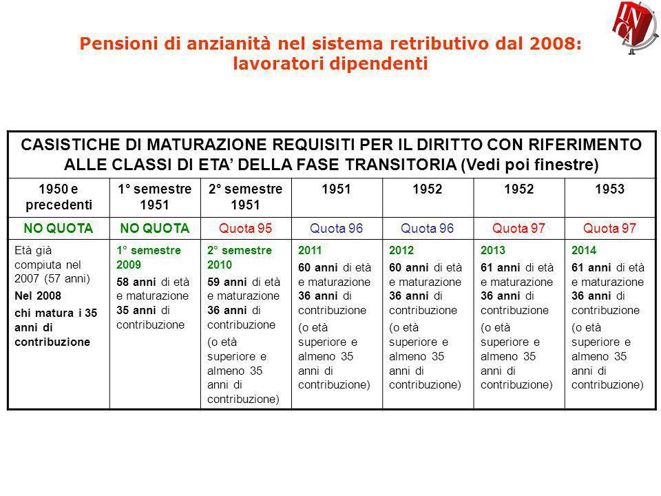 Pensioni di anzianità nel sistema retributivo dal 2008: lavoratori dipendenti CASISTICHE DI MATURAZIONE REQUISITI PER IL DIRITTO CON RIFERIMENTO ALLE