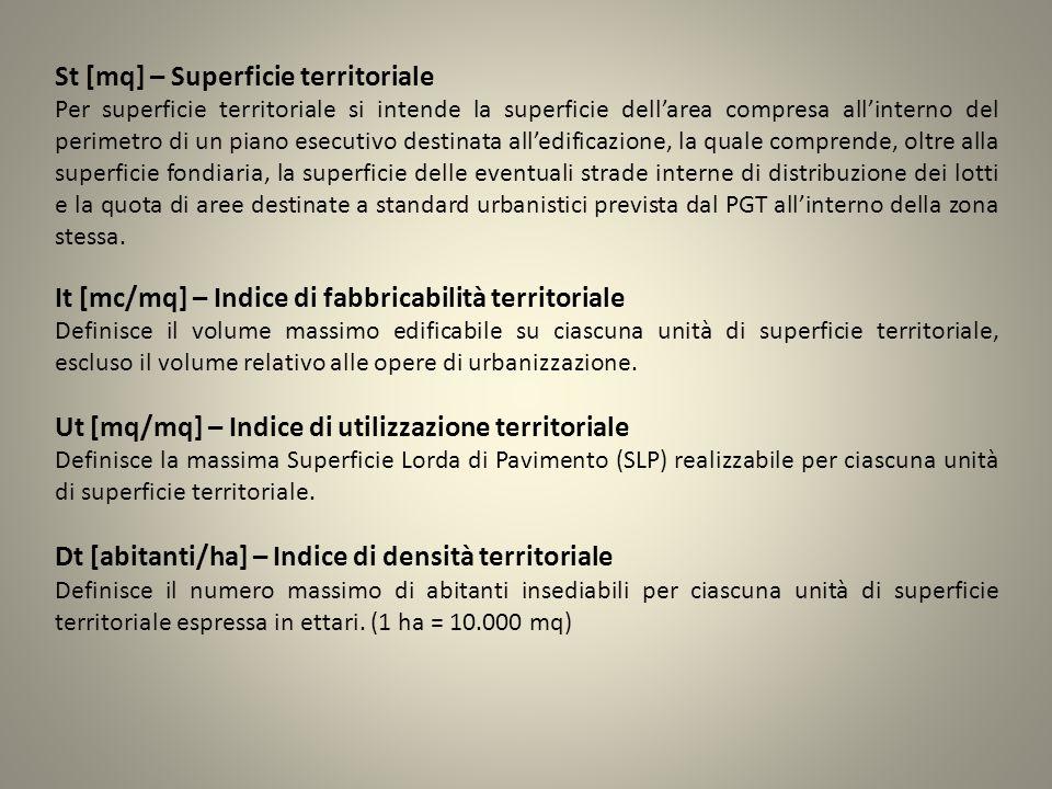 St [mq] – Superficie territoriale Per superficie territoriale si intende la superficie dellarea compresa allinterno del perimetro di un piano esecutiv