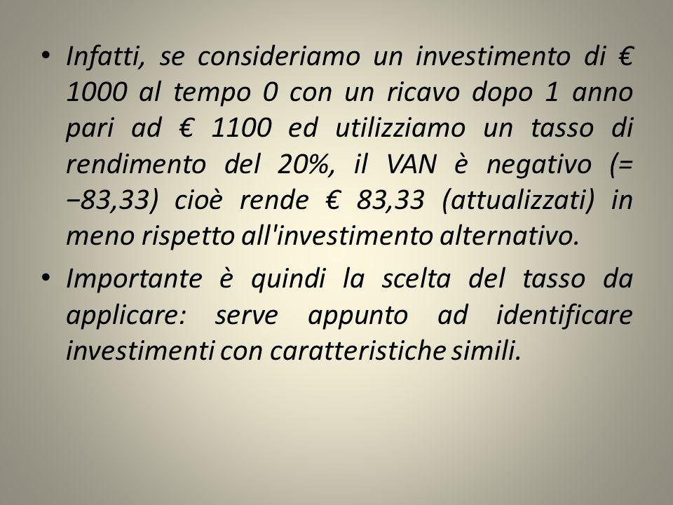 Infatti, se consideriamo un investimento di 1000 al tempo 0 con un ricavo dopo 1 anno pari ad 1100 ed utilizziamo un tasso di rendimento del 20%, il V