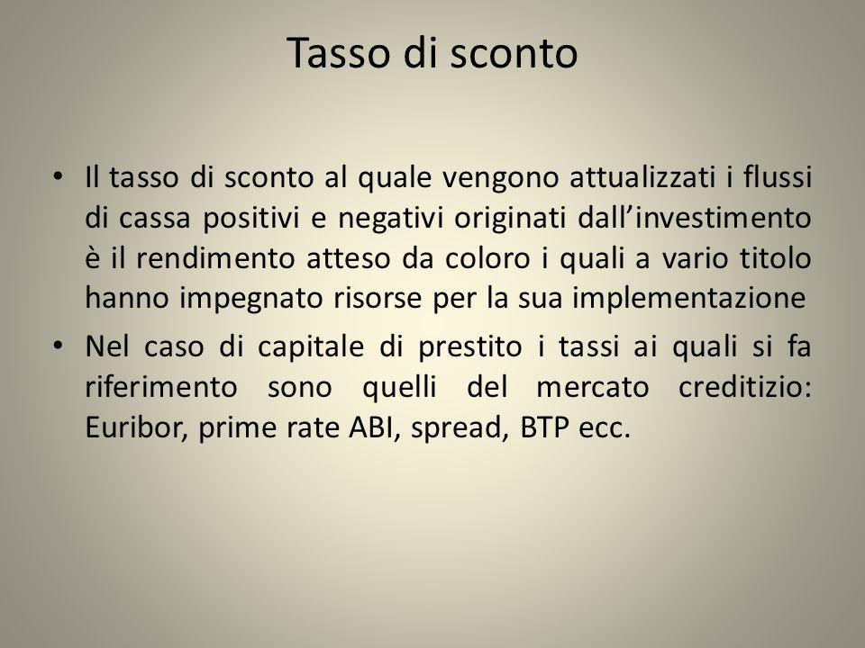 Tasso di sconto Il tasso di sconto al quale vengono attualizzati i flussi di cassa positivi e negativi originati dallinvestimento è il rendimento atte