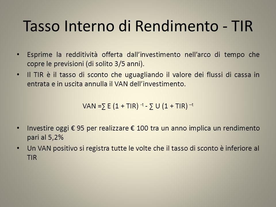 Tasso Interno di Rendimento - TIR Esprime la redditività offerta dallinvestimento nellarco di tempo che copre le previsioni (di solito 3/5 anni). Il T