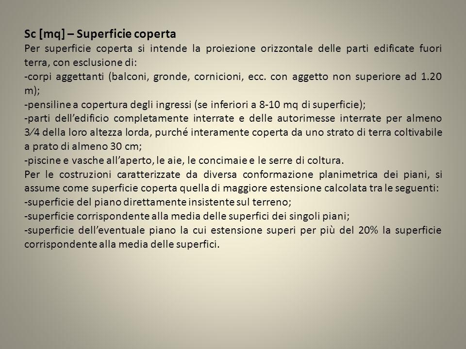 Sc [mq] – Superficie coperta Per superficie coperta si intende la proiezione orizzontale delle parti edificate fuori terra, con esclusione di: -corpi
