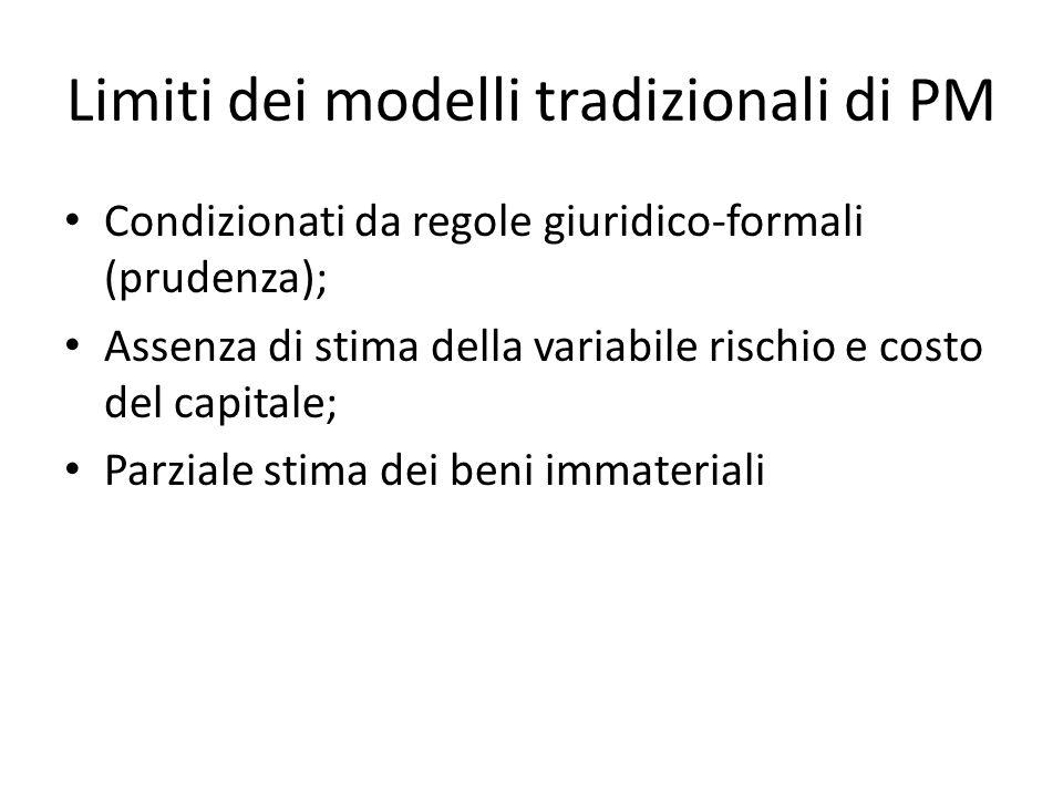 Limiti dei modelli tradizionali di PM Condizionati da regole giuridico-formali (prudenza); Assenza di stima della variabile rischio e costo del capitale; Parziale stima dei beni immateriali