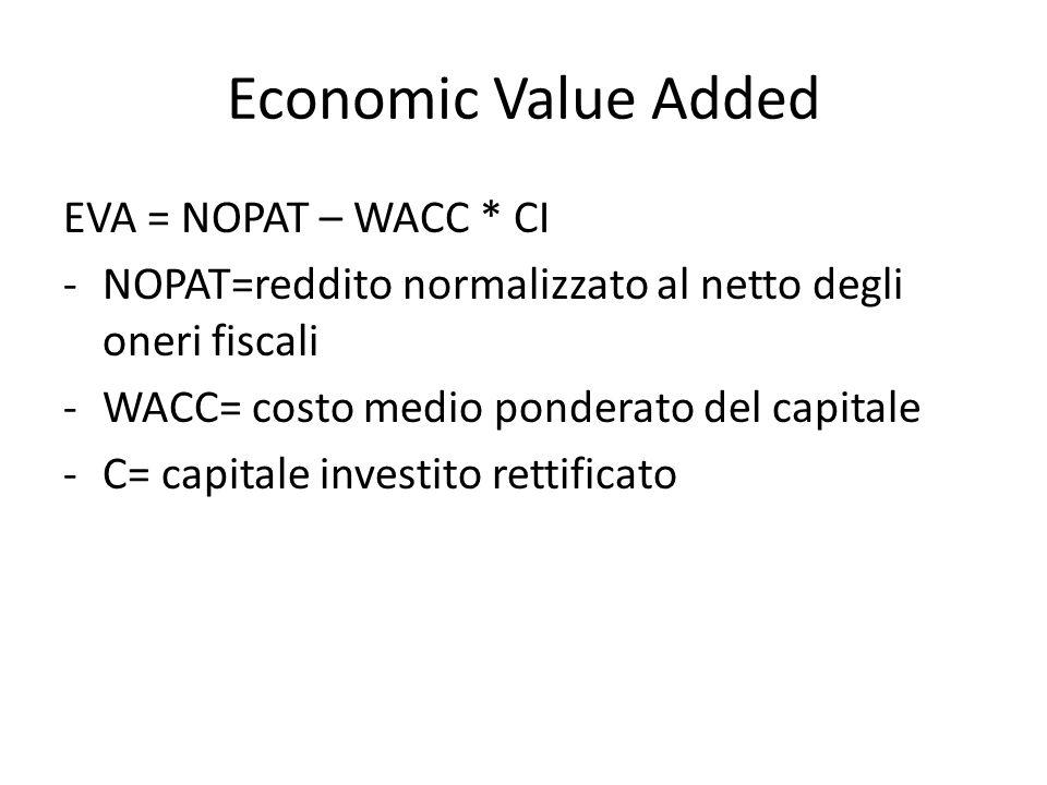 Economic Value Added EVA = NOPAT – WACC * CI -NOPAT=reddito normalizzato al netto degli oneri fiscali -WACC= costo medio ponderato del capitale -C= capitale investito rettificato