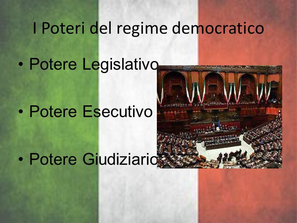 I Poteri del regime democratico Potere Legislativo Potere Esecutivo Potere Giudiziario