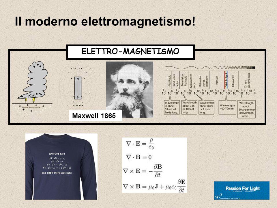 Il moderno elettromagnetismo! ELETTRO-MAGNETISMO Maxwell 1865
