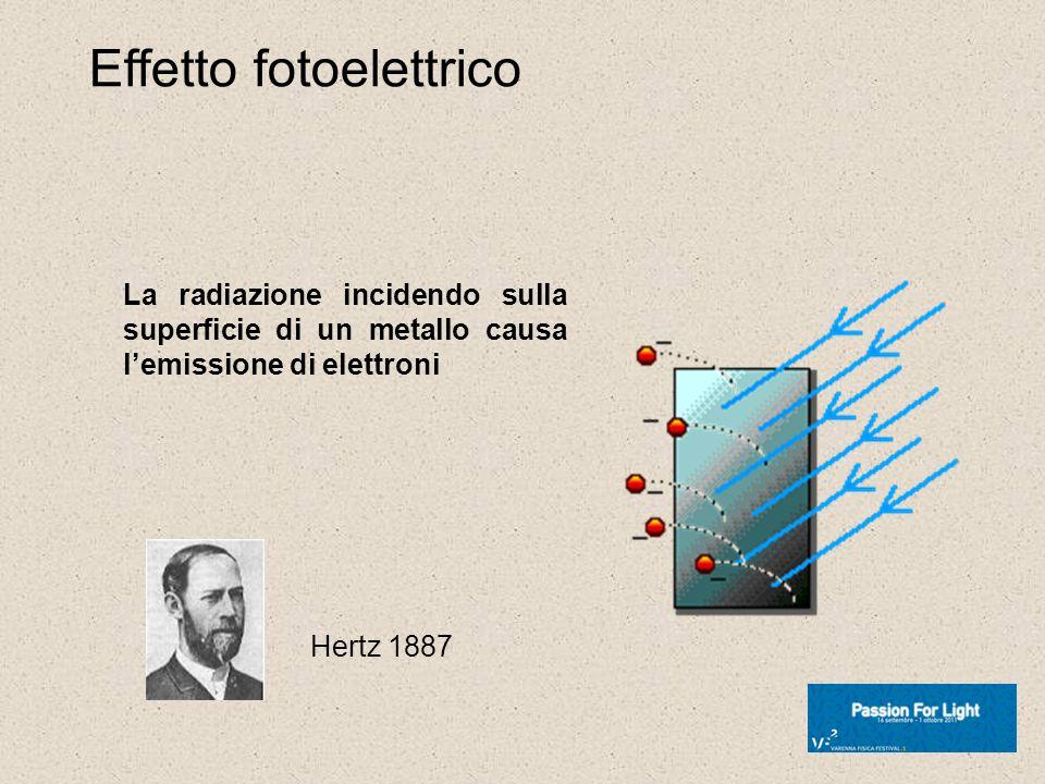 Hertz 1887 La radiazione incidendo sulla superficie di un metallo causa lemissione di elettroni Effetto fotoelettrico