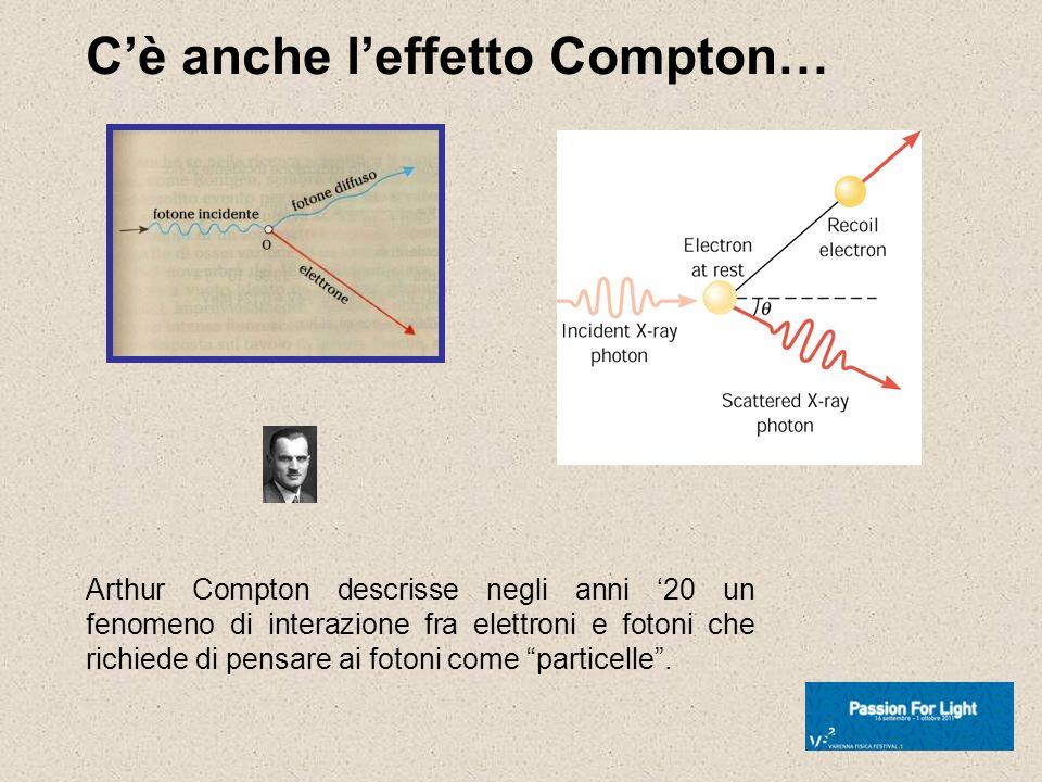 Cè anche leffetto Compton… Arthur Compton descrisse negli anni 20 un fenomeno di interazione fra elettroni e fotoni che richiede di pensare ai fotoni