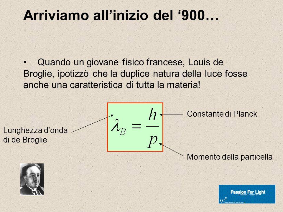 Arriviamo allinizio del 900… Quando un giovane fisico francese, Louis de Broglie, ipotizzò che la duplice natura della luce fosse anche una caratteris