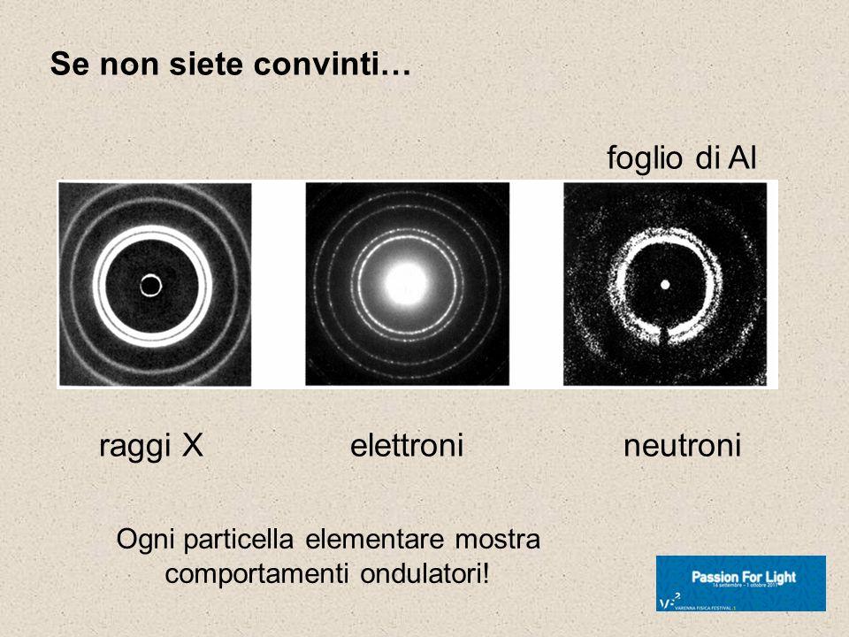 Se non siete convinti… raggi X elettroni neutroni foglio di Al Ogni particella elementare mostra comportamenti ondulatori!