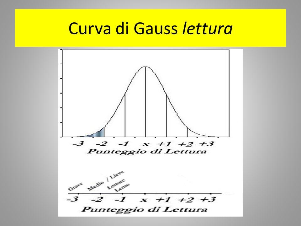 Curva di Gauss lettura
