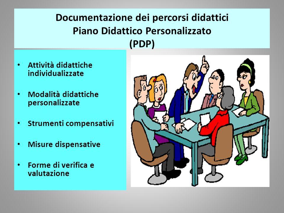 Documentazione dei percorsi didattici Piano Didattico Personalizzato (PDP) Attività didattiche individualizzate Modalità didattiche personalizzate Str