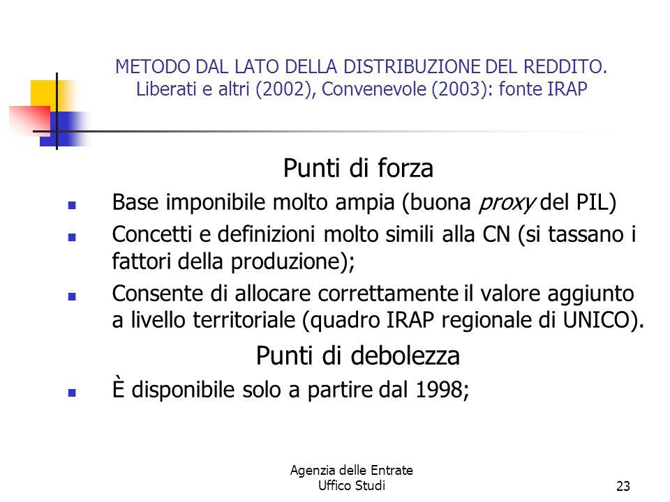 Agenzia delle Entrate Uffico Studi22 Risultati (Cipriani, Polito, 2003)