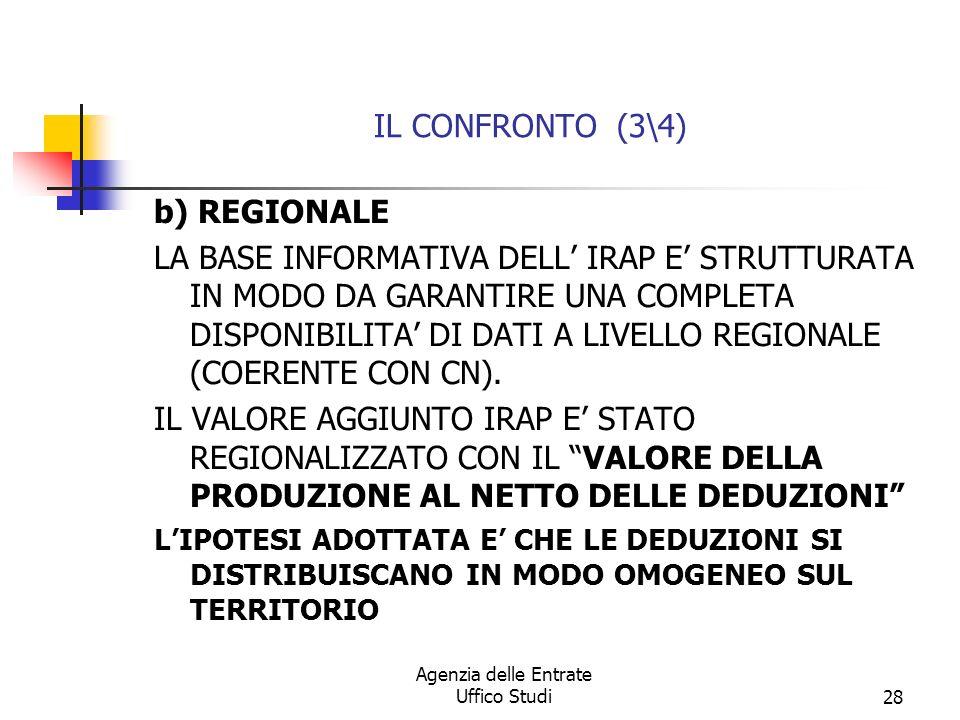 Agenzia delle Entrate Uffico Studi27 IL CONFRONTO (2\4) DIFFERENZE NEL CAMPO DI OSSERVAZIONE: IL NON-MARKET DI CONTABILITA NAZIONALE I SERVIZI DOMESTICI PRESSO LE FAMIGLIE I GRUPPI DI INTERESSE ECONOMICO EUROPEO E LE FILIALI ESTERE DI IMPRESE ITALIANE ALLOCAZIONE TRA BRANCHE (UNITA DI ANALISI): LE FORME DI LAVORO ATIPICHE IL SETTORE DELLENERGIA LE ESATTORIE I PREMI SUPPLEMENTARI DELLE ASSICURAZIONI