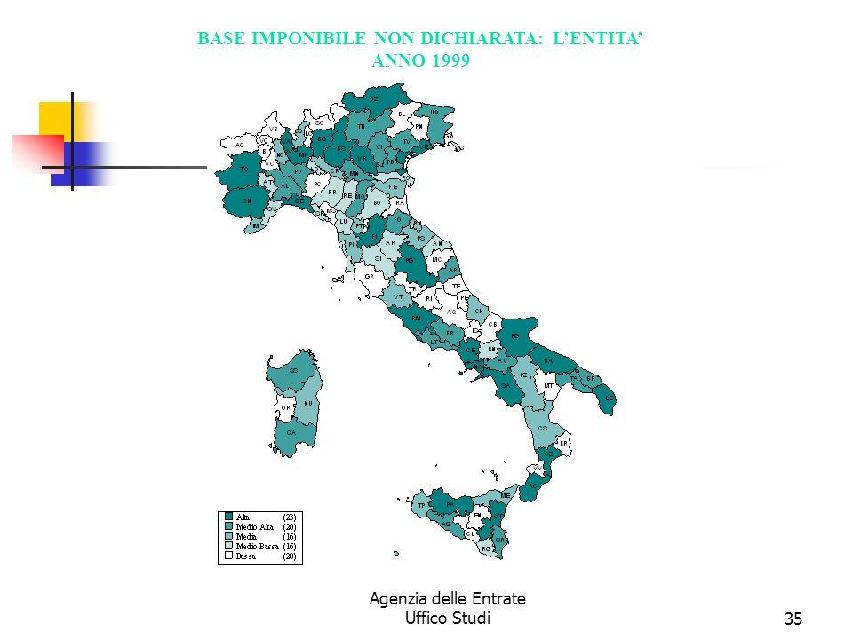 Agenzia delle Entrate Uffico Studi34 CLASSIFICAZIONE DELLE PROVINCE ITALIANE PER RIPARTIZIONE GEOGRAFICA SECONDO LENTITA ANNO 1999 Entità \ Area geo.