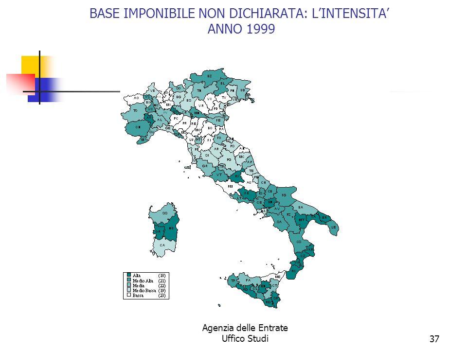 Agenzia delle Entrate Uffico Studi36 CLASSIFICAZIONE DELLE PROVINCE ITALIANE PER RIPARTIZIONE GEOGRAFICA SECONDO LINTENSITA ANNO 1999 Intensità\Area geo.