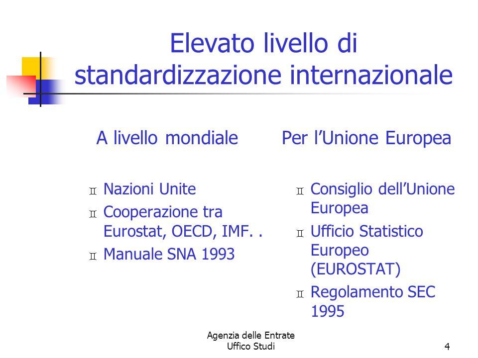 Agenzia delle Entrate Uffico Studi3 Approccio macroeconomico Modello keynesiano strutturato tramite un insieme di conti che impongono delle uguaglianze tra entrate e uscite coerenza interna PIL + IMP = CFI + INVN +VSC + ESP